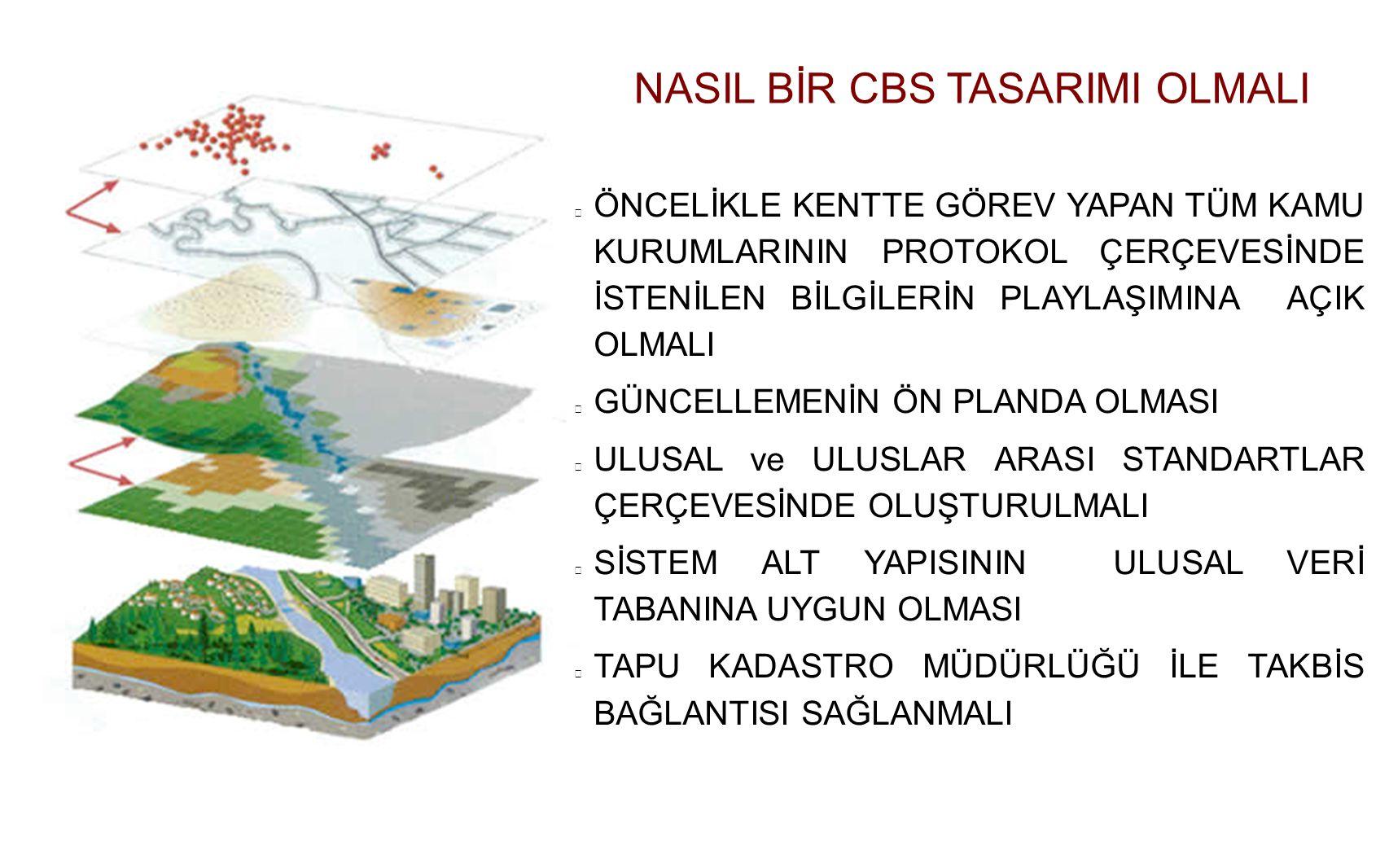 NASIL BİR CBS TASARIMI OLMALI