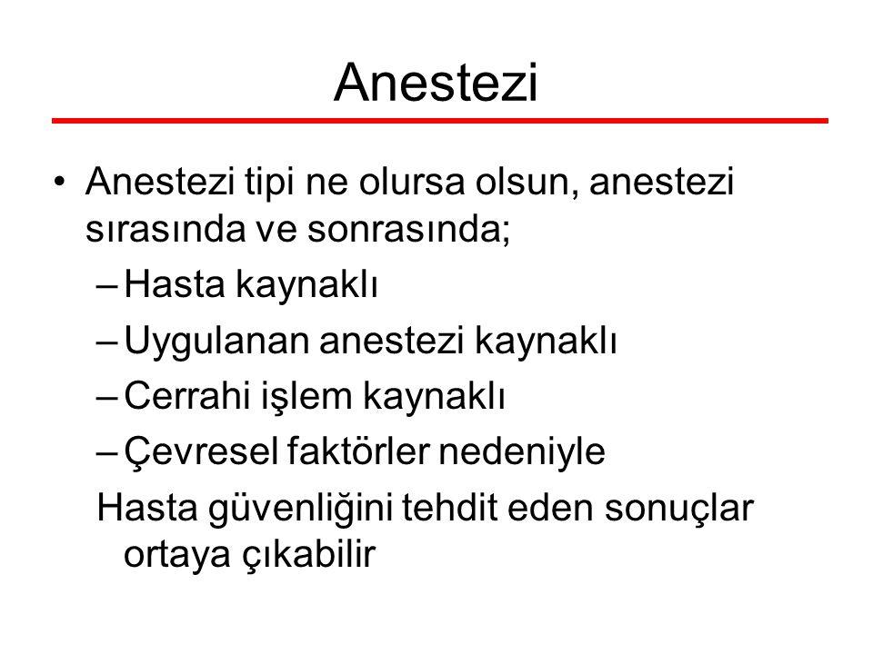 Anestezi Anestezi tipi ne olursa olsun, anestezi sırasında ve sonrasında; Hasta kaynaklı. Uygulanan anestezi kaynaklı.