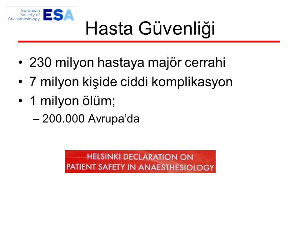 Hasta Güvenliği 230 milyon hastaya majör cerrahi