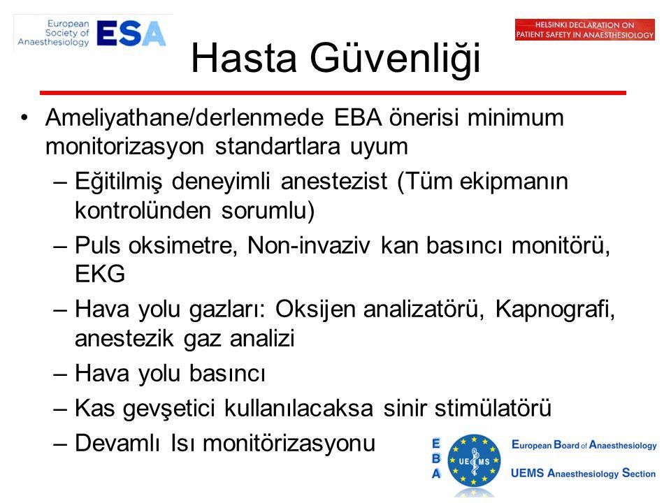 Hasta Güvenliği Ameliyathane/derlenmede EBA önerisi minimum monitorizasyon standartlara uyum.