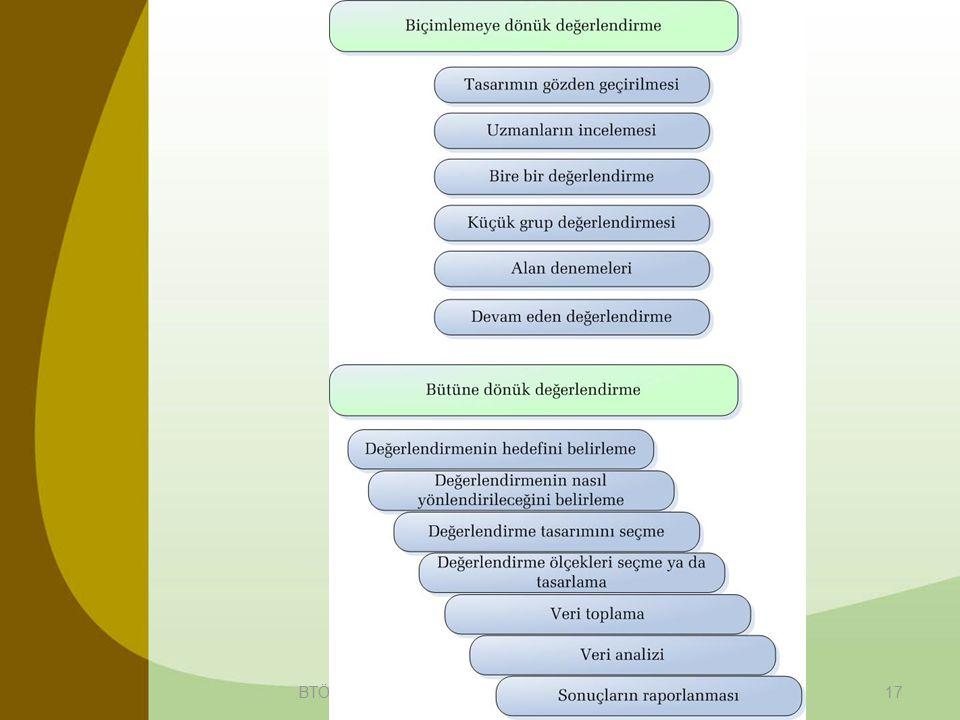 BTÖ 212 Öğretim Tasarımı 2008/2009 Bahar