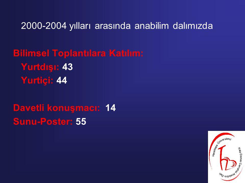 2000-2004 yılları arasında anabilim dalımızda