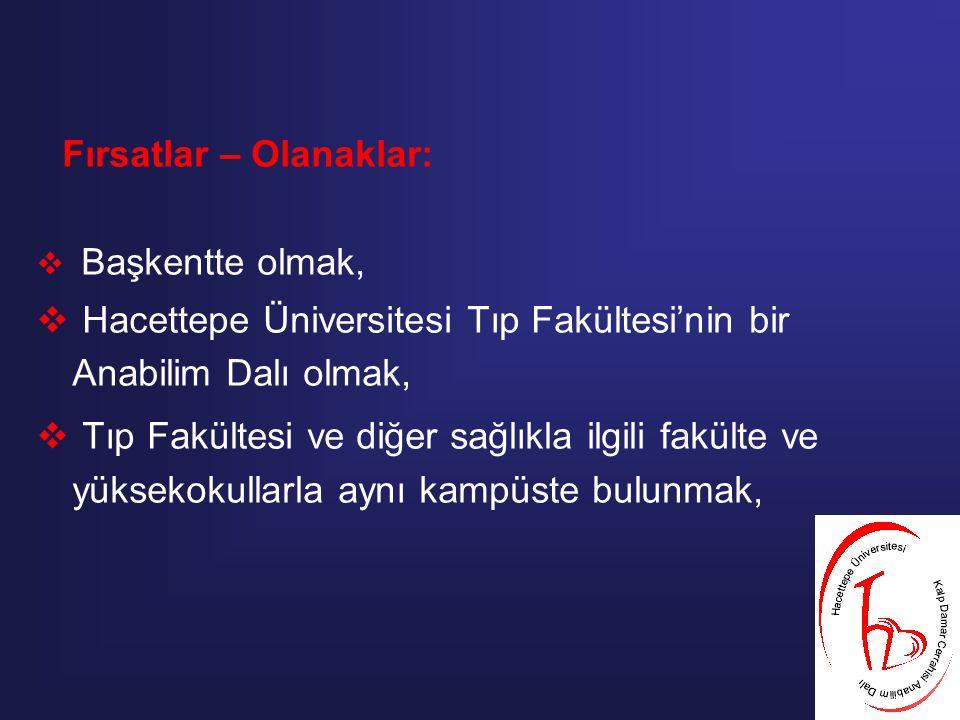 Hacettepe Üniversitesi Tıp Fakültesi'nin bir Anabilim Dalı olmak,