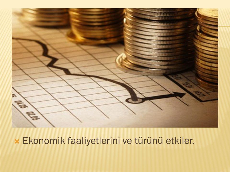 Ekonomik faaliyetlerini ve türünü etkiler.