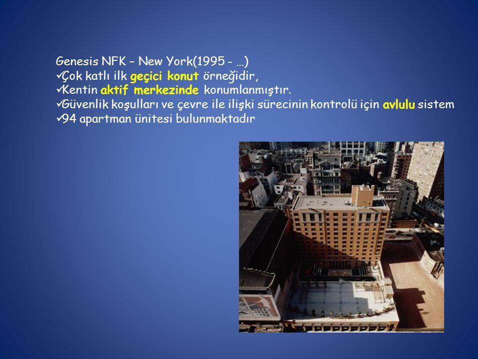 Genesis NFK – New York(1995 - …)