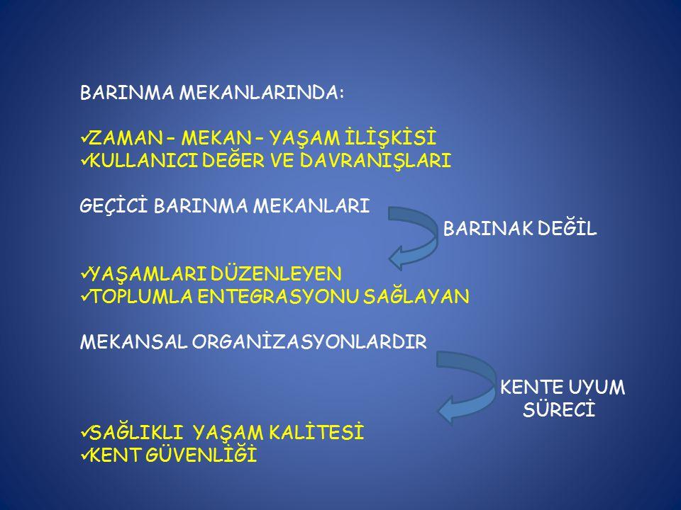 BARINMA MEKANLARINDA:
