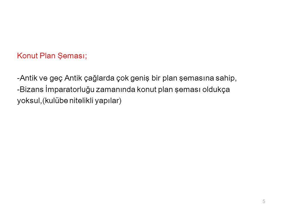 Konut Plan Şeması; -Antik ve geç Antik çağlarda çok geniş bir plan şemasına sahip, -Bizans İmparatorluğu zamanında konut plan şeması oldukça yoksul,(kulübe nitelikli yapılar)