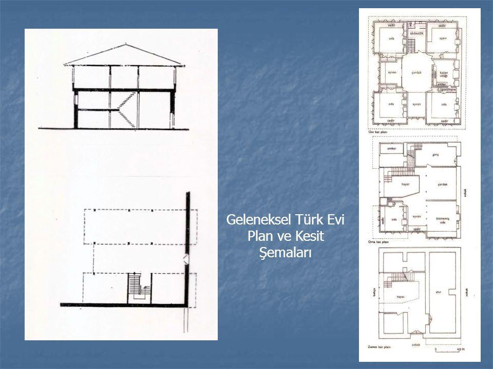 Geleneksel Türk Evi Plan ve Kesit Şemaları