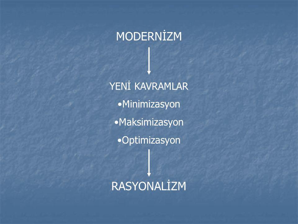 MODERNİZM RASYONALİZM YENİ KAVRAMLAR Minimizasyon Maksimizasyon