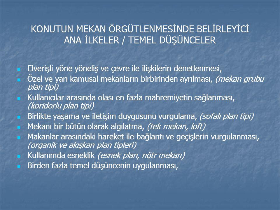 KONUTUN MEKAN ÖRGÜTLENMESİNDE BELİRLEYİCİ ANA İLKELER / TEMEL DÜŞÜNCELER