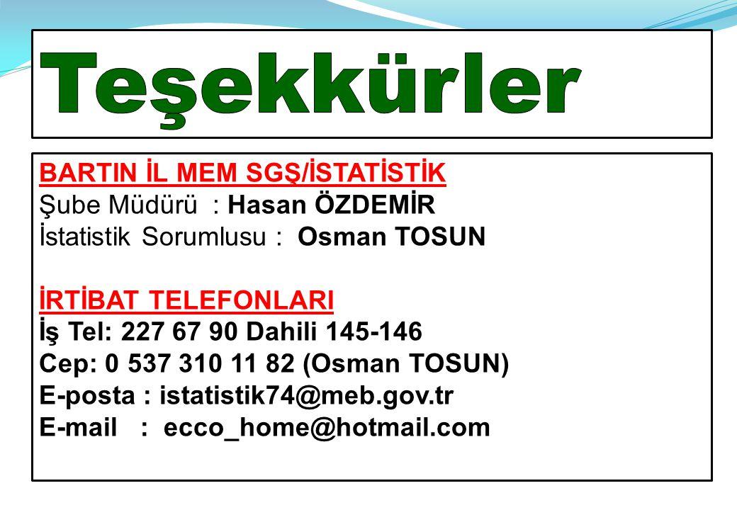 Teşekkürler BARTIN İL MEM SGŞ/İSTATİSTİK Şube Müdürü : Hasan ÖZDEMİR