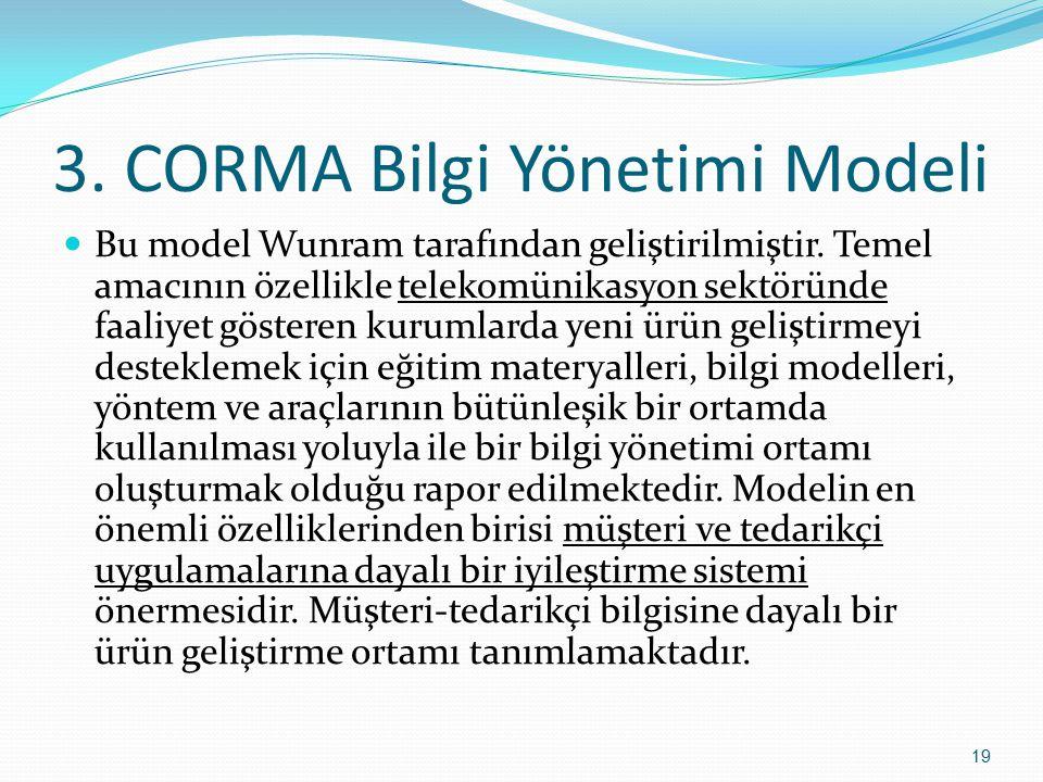 3. CORMA Bilgi Yönetimi Modeli