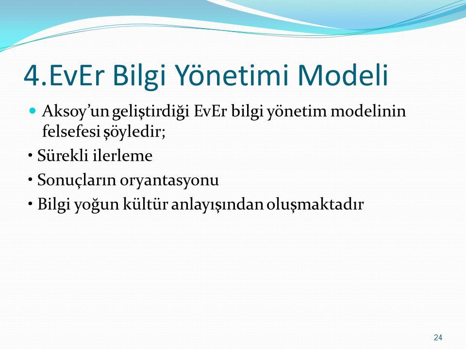 4.EvEr Bilgi Yönetimi Modeli