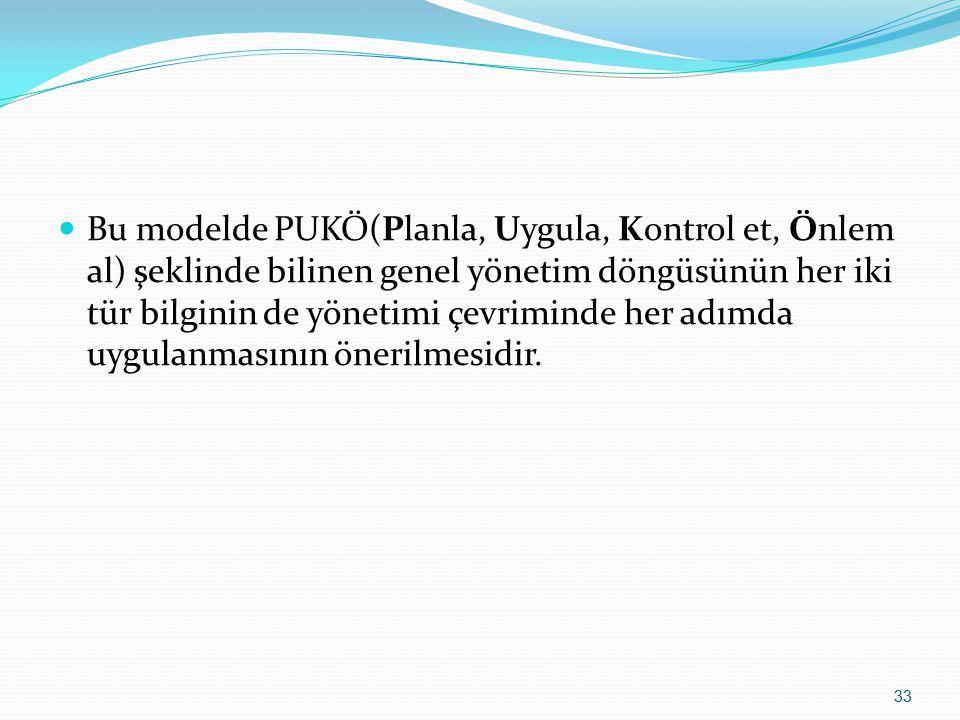 Bu modelde PUKÖ(Planla, Uygula, Kontrol et, Önlem al) şeklinde bilinen genel yönetim döngüsünün her iki tür bilginin de yönetimi çevriminde her adımda uygulanmasının önerilmesidir.