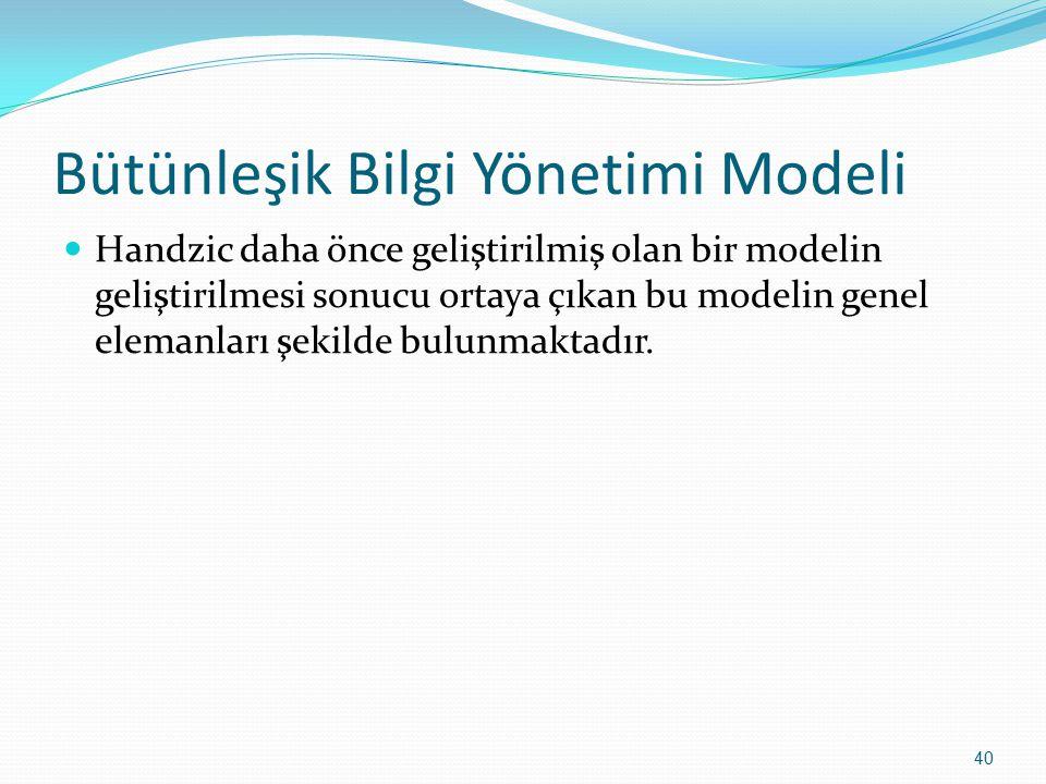 Bütünleşik Bilgi Yönetimi Modeli
