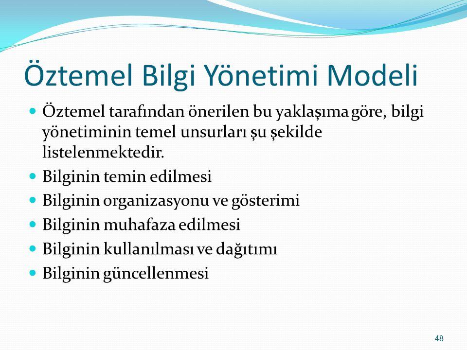 Öztemel Bilgi Yönetimi Modeli