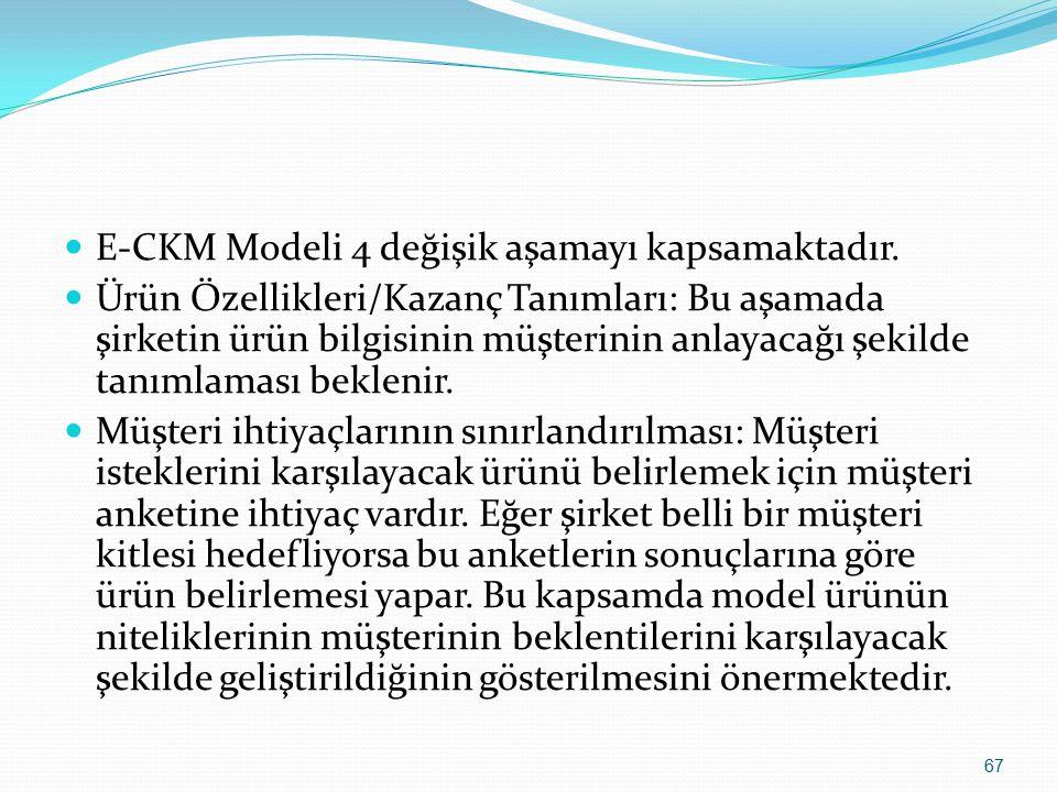 E-CKM Modeli 4 değişik aşamayı kapsamaktadır.