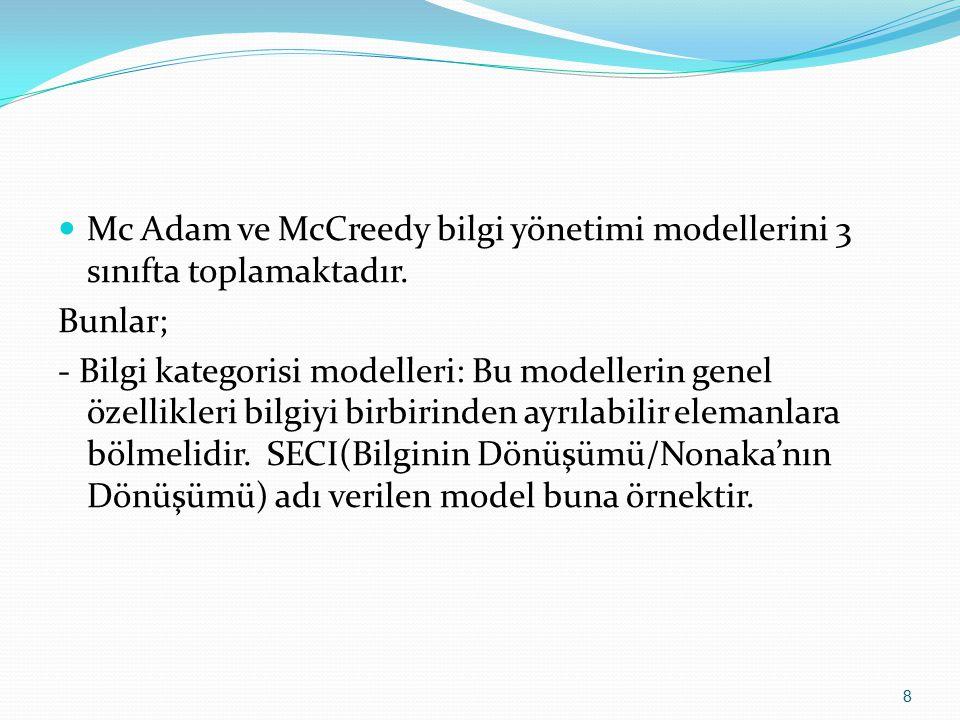 Mc Adam ve McCreedy bilgi yönetimi modellerini 3 sınıfta toplamaktadır.