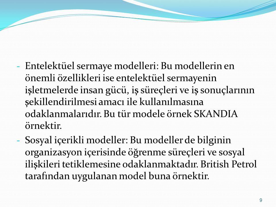Entelektüel sermaye modelleri: Bu modellerin en önemli özellikleri ise entelektüel sermayenin işletmelerde insan gücü, iş süreçleri ve iş sonuçlarının şekillendirilmesi amacı ile kullanılmasına odaklanmalarıdır. Bu tür modele örnek SKANDIA örnektir.