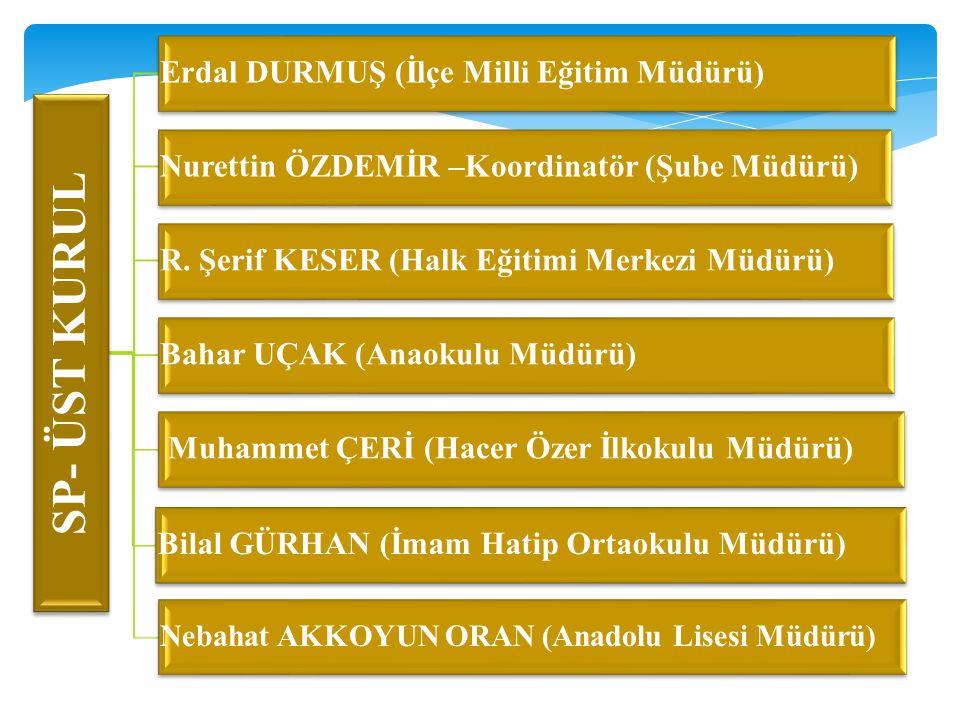 SP- ÜST KURUL Erdal DURMUŞ (İlçe Milli Eğitim Müdürü)