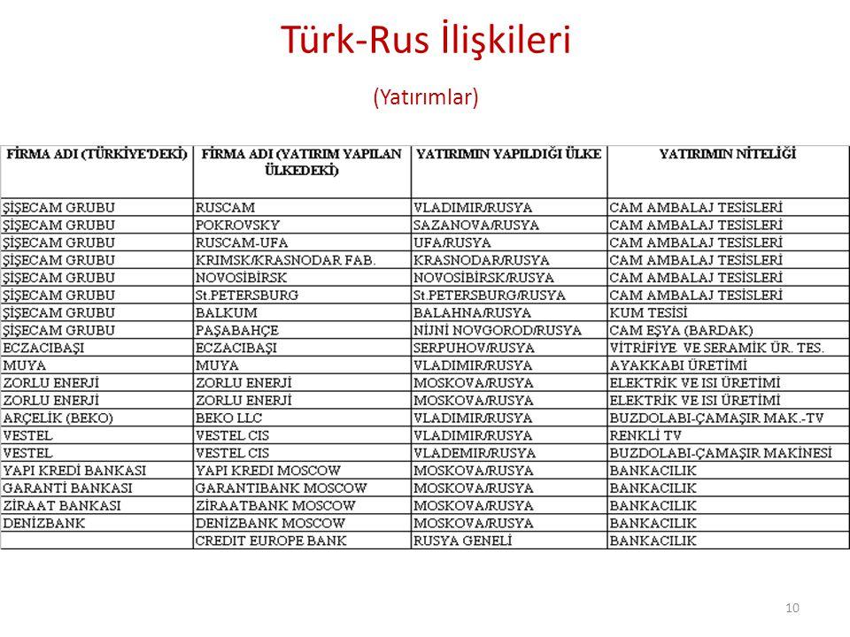 Türk-Rus İlişkileri (Yatırımlar)