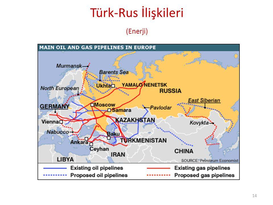 Türk-Rus İlişkileri (Enerji)