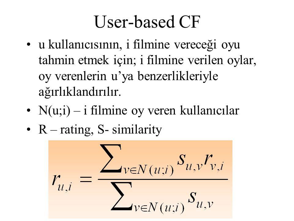 User-based CF