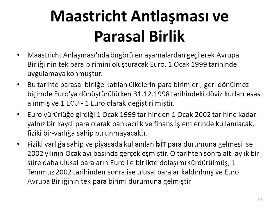 Maastricht Antlaşması ve Parasal Birlik