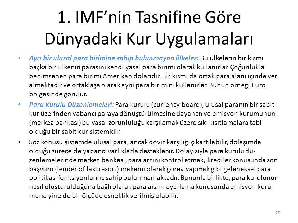 1. IMF'nin Tasnifine Göre Dünyadaki Kur Uygulamaları