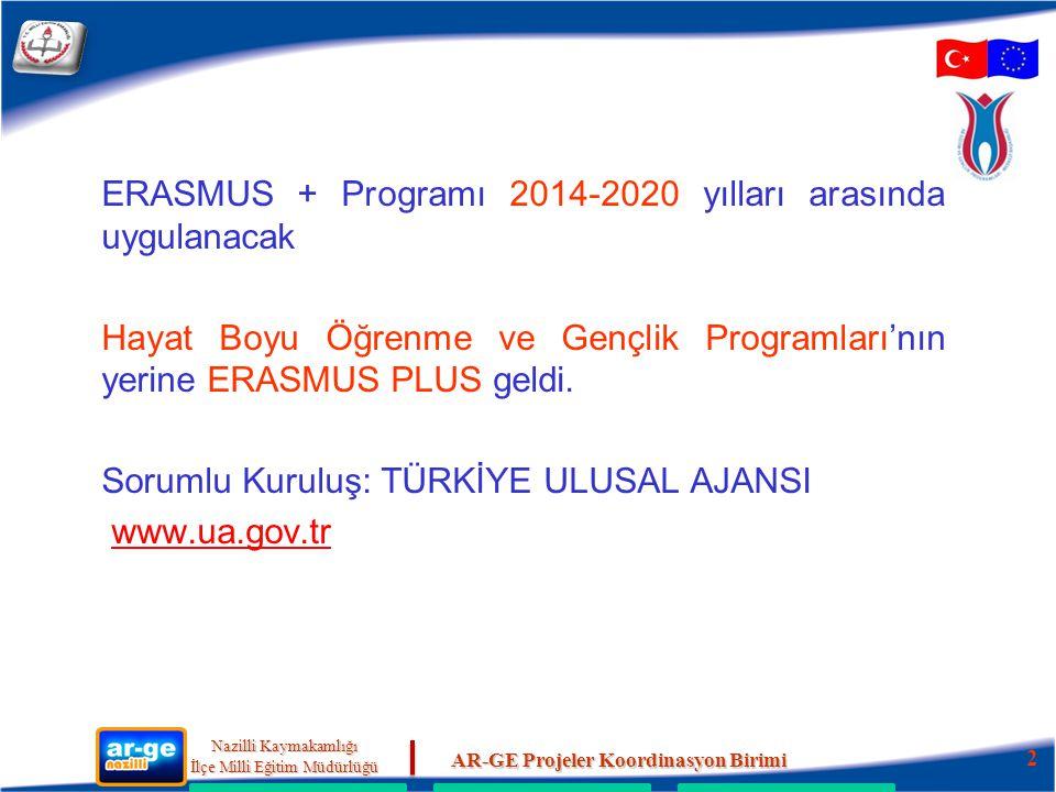 ERASMUS + Programı 2014-2020 yılları arasında uygulanacak