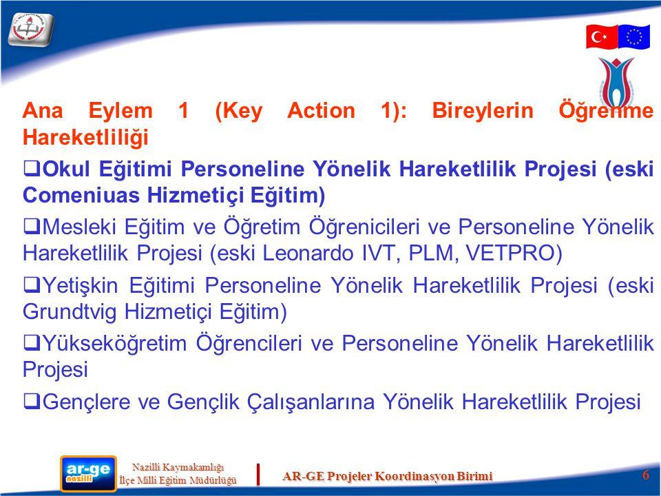 Ana Eylem 1 (Key Action 1): Bireylerin Öğrenme Hareketliliği