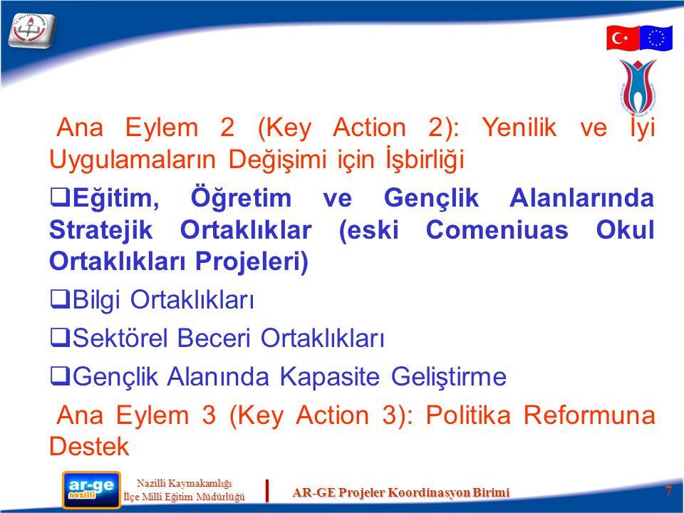 Ana Eylem 2 (Key Action 2): Yenilik ve İyi Uygulamaların Değişimi için İşbirliği