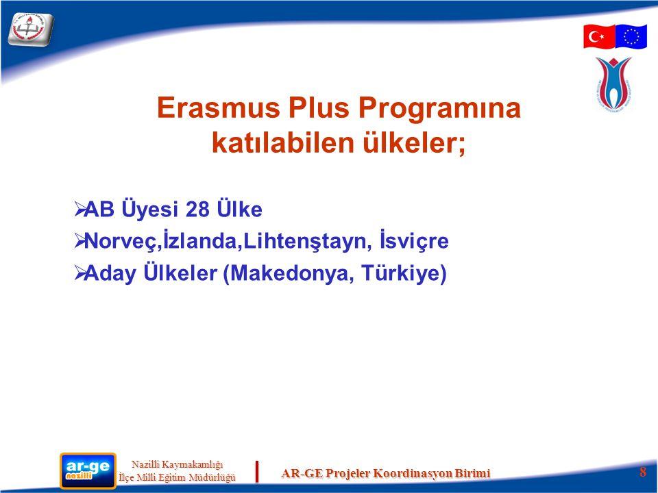 Erasmus Plus Programına katılabilen ülkeler;