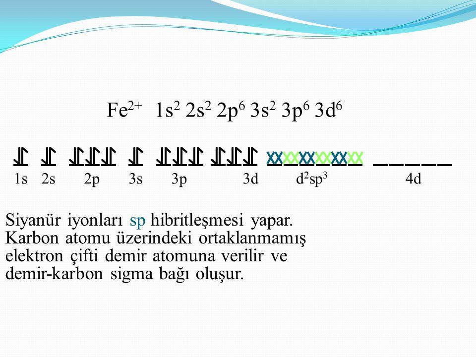 Fe2+ 1s2 2s2 2p6 3s2 3p6 3d6 Siyanür iyonları sp hibritleşmesi yapar.