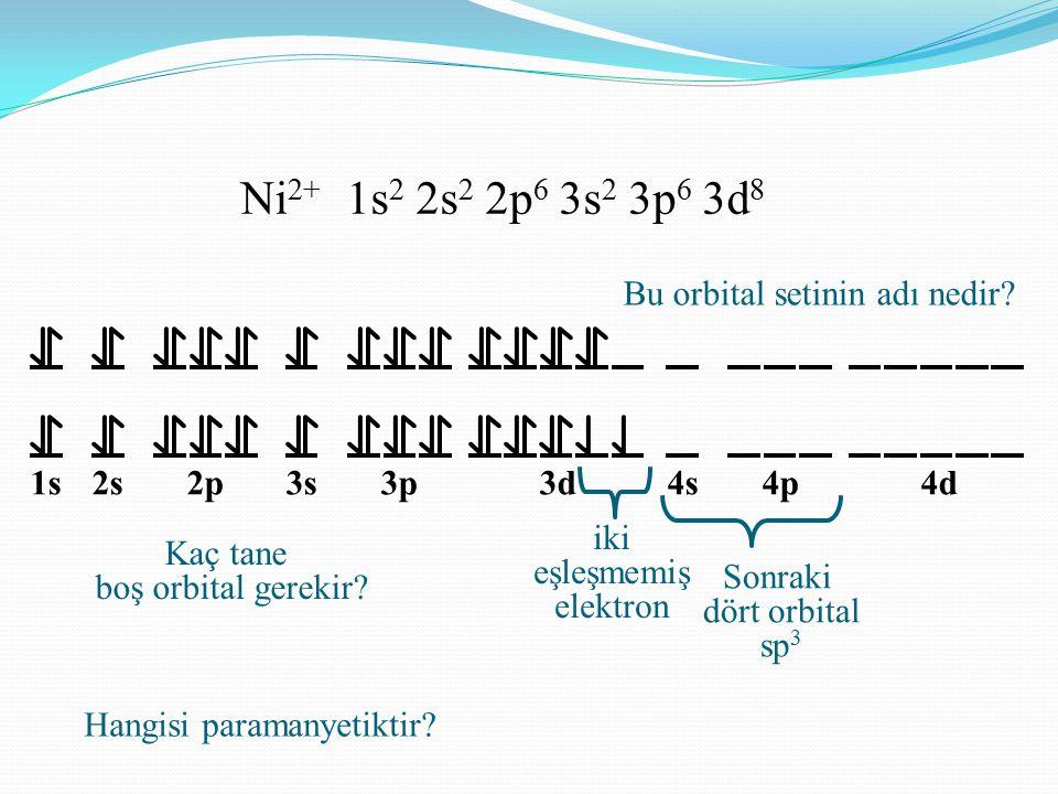 Ni2+ 1s2 2s2 2p6 3s2 3p6 3d8 Bu orbital setinin adı nedir 1s 2s 2p 3s