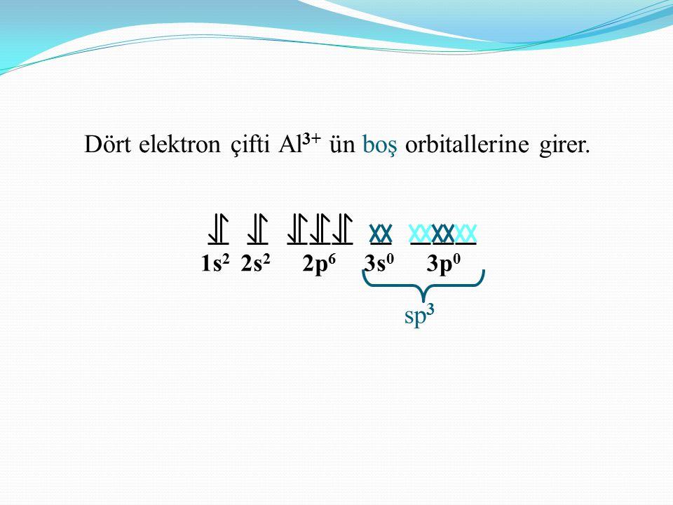 Dört elektron çifti Al3+ ün boş orbitallerine girer.