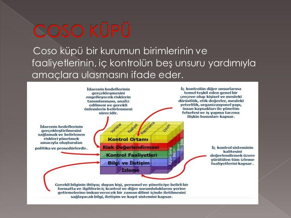 COSO KÜPÜ Coso küpü bir kurumun birimlerinin ve faaliyetlerinin, iç kontrolün beş unsuru yardımıyla amaçlara ulasmasını ifade eder.