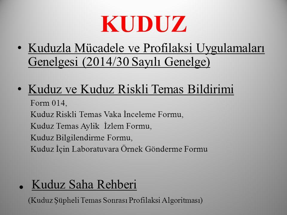 KUDUZ Kuduzla Mücadele ve Profilaksi Uygulamaları Genelgesi (2014/30 Sayılı Genelge) Kuduz ve Kuduz Riskli Temas Bildirimi.
