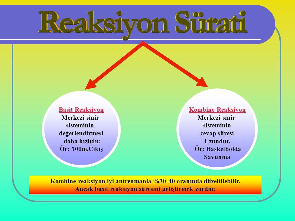 Kombine reaksiyon iyi antrenmanla %30-40 oranında düzeltilebilir.