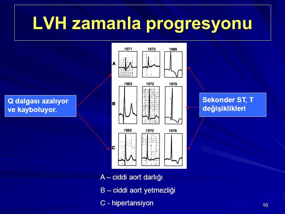 LVH zamanla progresyonu