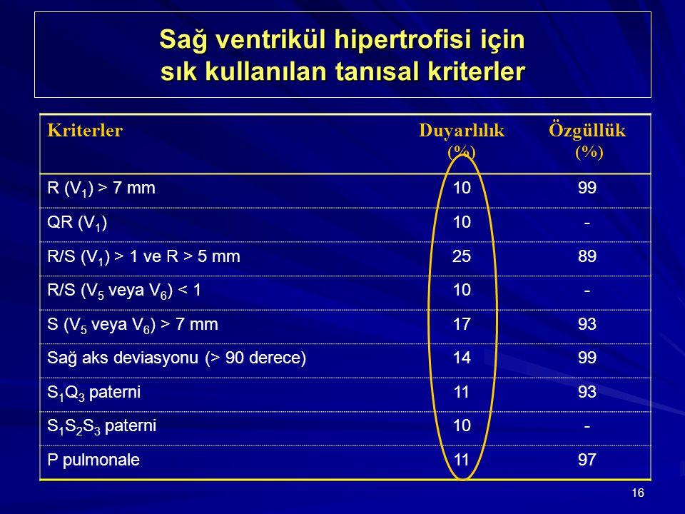 Sağ ventrikül hipertrofisi için sık kullanılan tanısal kriterler