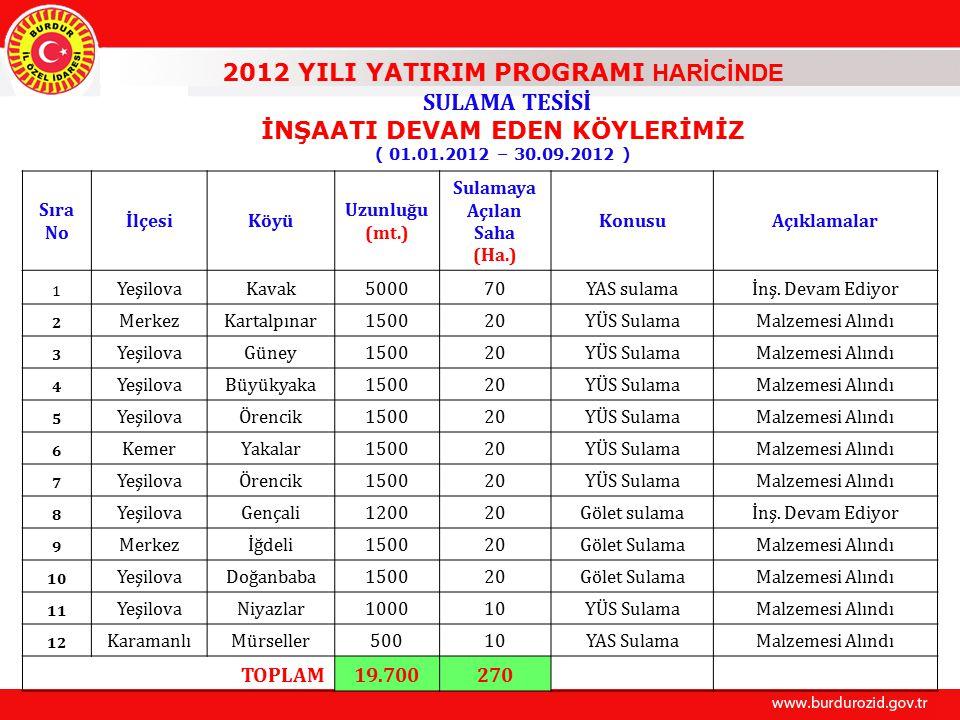 2012 YILI YATIRIM PROGRAMI HARİCİNDE SULAMA TESİSİ