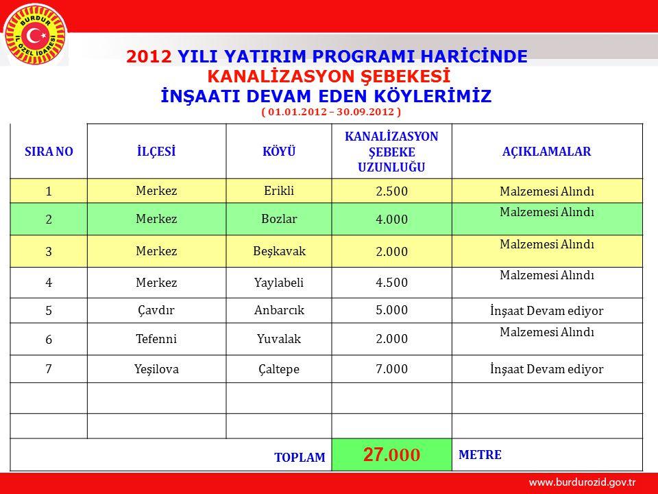 27.000 2012 YILI YATIRIM PROGRAMI HARİCİNDE KANALİZASYON ŞEBEKESİ
