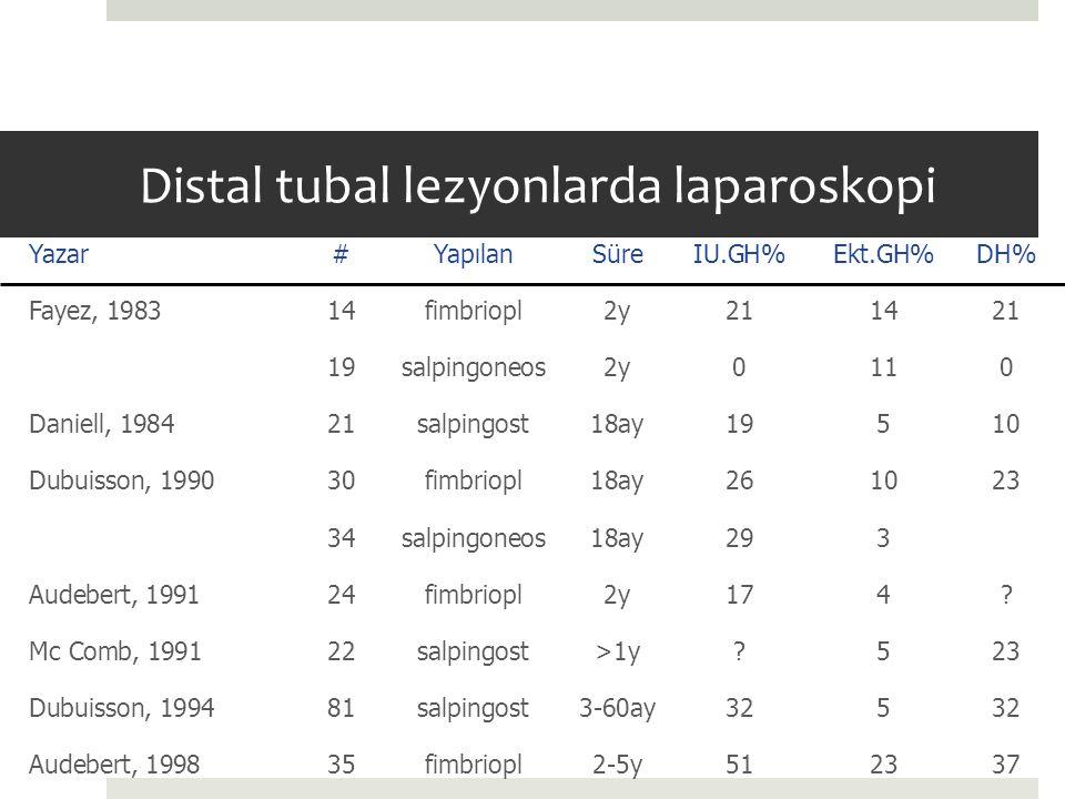 Distal tubal lezyonlarda laparoskopi