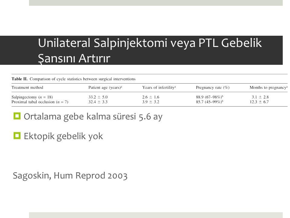 Unilateral Salpinjektomi veya PTL Gebelik Şansını Artırır