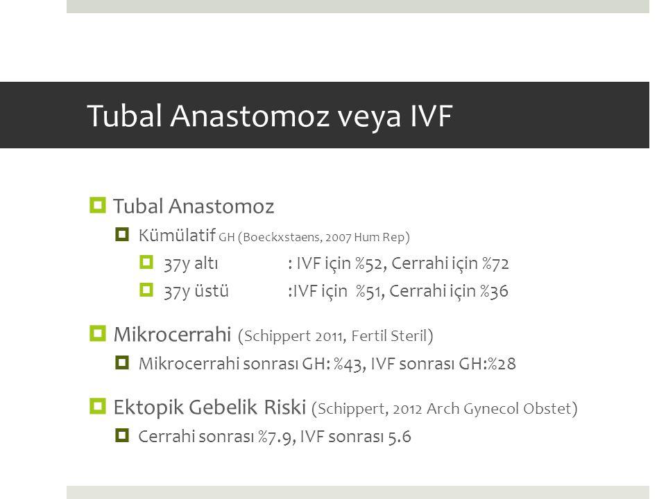 Tubal Anastomoz veya IVF