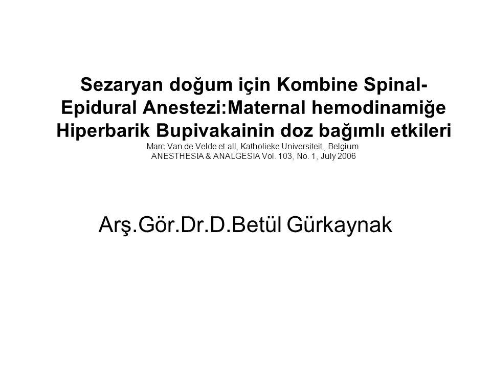 Arş.Gör.Dr.D.Betül Gürkaynak