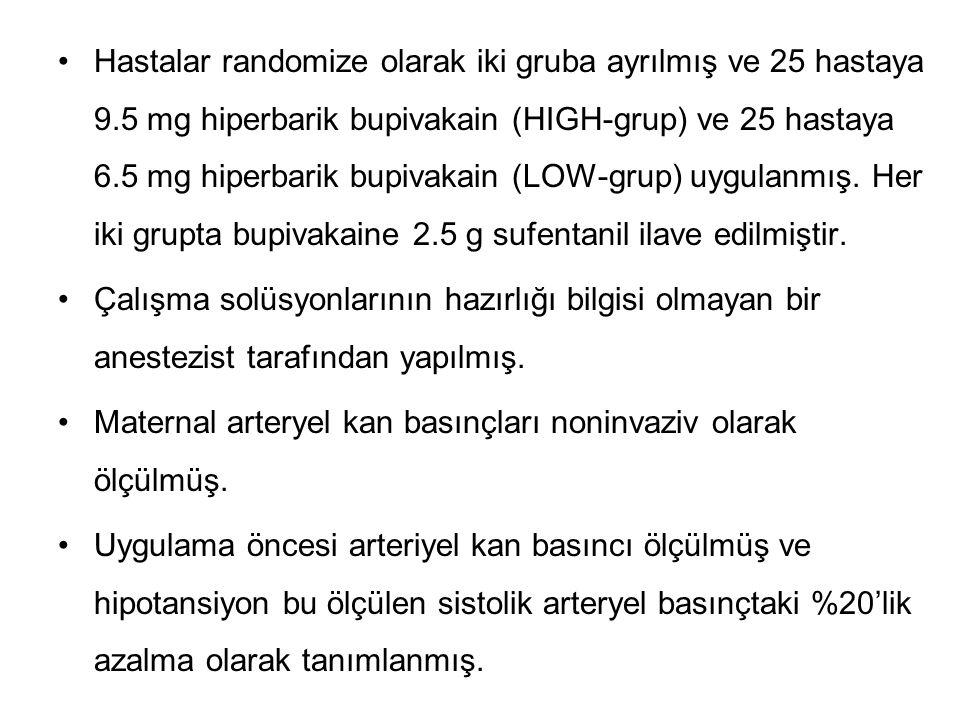 Hastalar randomize olarak iki gruba ayrılmış ve 25 hastaya 9
