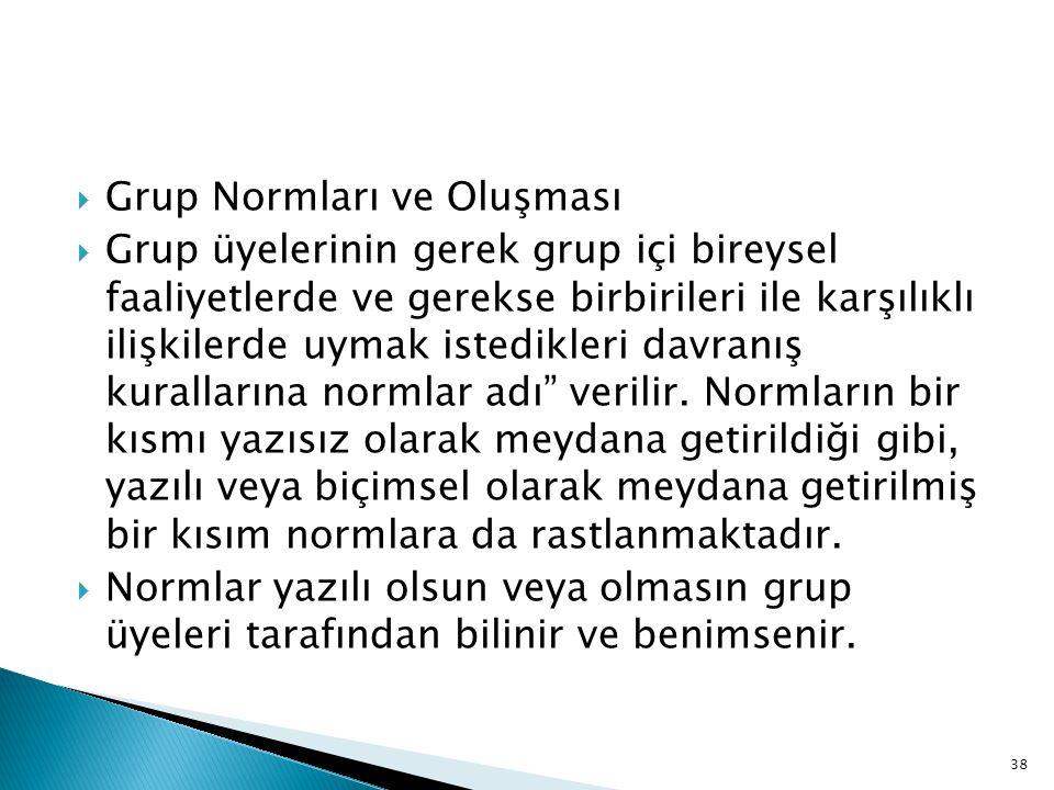 Grup Normları ve Oluşması