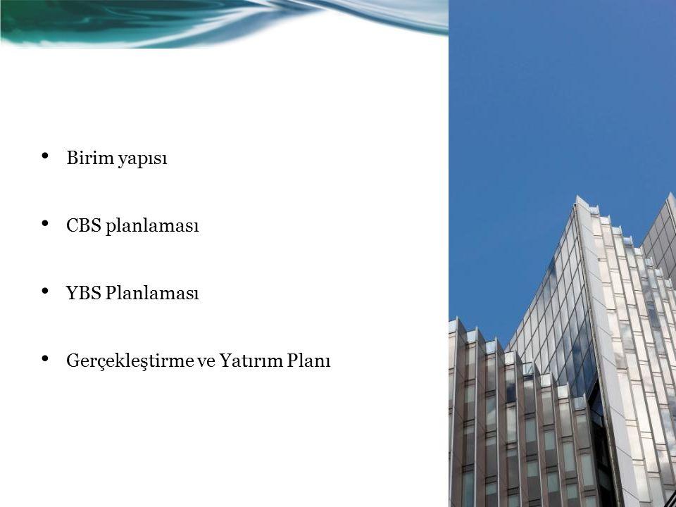 Birim yapısı CBS planlaması YBS Planlaması Gerçekleştirme ve Yatırım Planı